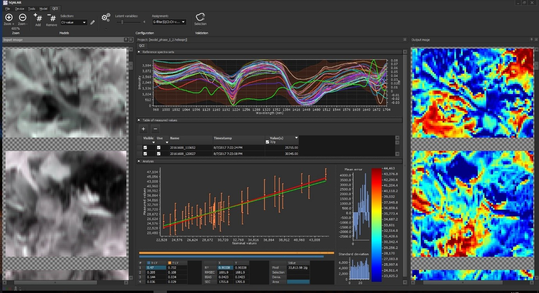 Quantitative calorific value measurement and data processing by means of SQALAR