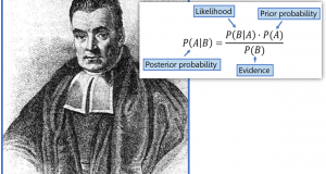 Figure 1: No one actually knows what Thomas Bayes looked like, but this is the picture that everyone uses; next to him you see his famous theorem.