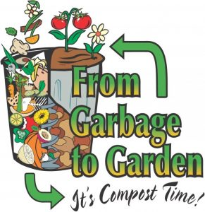 Figure 1: Making-Compost. (Source: https://www.ci.superior.wi.us/483/Making-Compost.)