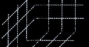 3D framework for assessing the economic potential of ELFM